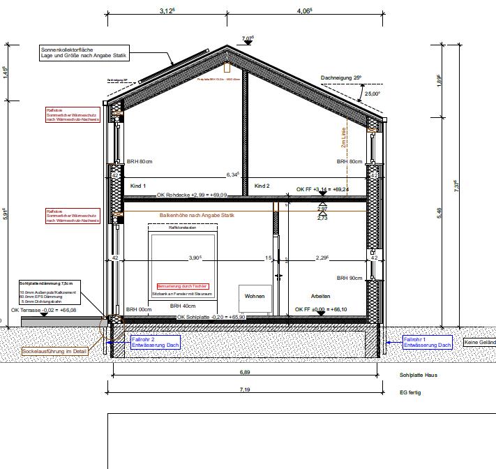 4. Beauftragung Bauausführung